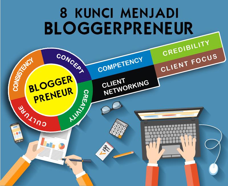 8 Kunci Menjadi Bloggerpreneur